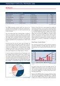 Marketbeat Portugal Primavera 2008 - Page 5