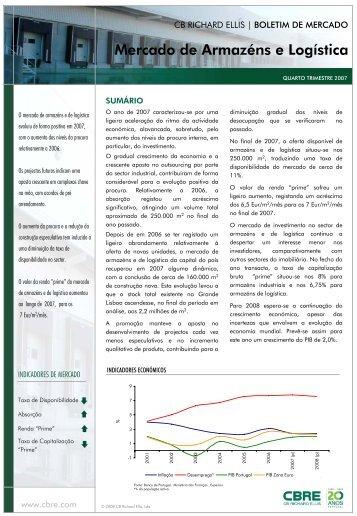 Mercado de Armazéns e Logística
