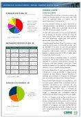 Mercado de Armazéns e Logística - Page 3