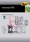thermodual TDA - Page 7