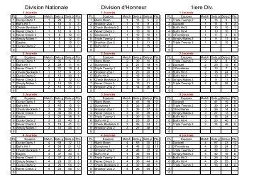 Division Nationale Division d'Honneur 1iere Div