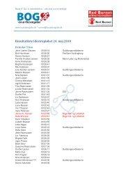 Resultatliste Idestrupløbet 24 maj 2010
