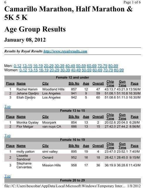 Camarillo Marathon Half 5K 5 K Age Group Results