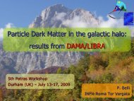 Particle Dark Matter in the galactic halo results from DAMA/LIBRA