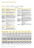 Приводы AББ для механизмов общего назначения ... - ABB - Page 6