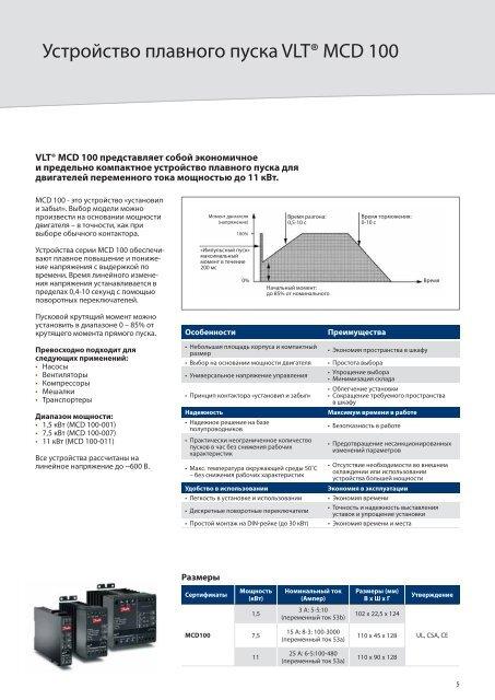 Устройства плавного пуска VLT®