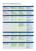 Устройства плавного пуска VLT® - Page 7