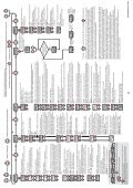 REGU ETC LATORY TEMPERATURY PID SERII - Page 3
