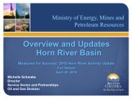 Overview and Updates Horn River Basin