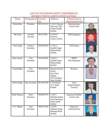 List of Governing Body Members - Kaithal