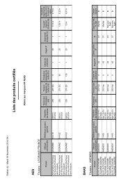 Liste Des Produits Certifiés