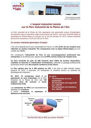 L'emploi industriel résiste sur le Parc Industriel de la Plaine de l'Ain