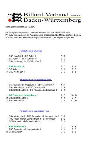 Relegationsspiele Ergebnisse