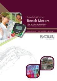 Bench Meters