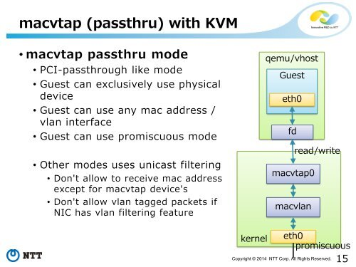 macvtap (private, vepa, b