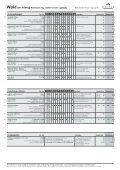6752 · Telefon-Vorwahl: +43(0) - Dalaas und Wald am Arlberg - Seite 7