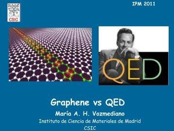 Graphene vs QED
