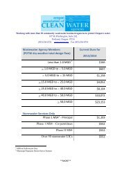 Dues are assessed on a sliding scale - Oregon Association of Clean ...