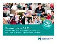 Volunteer Honour Roll 2012