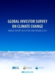 GLOBAL INVESTOR SURVEY ON CLIMATE CHANGE