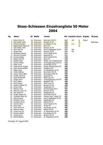 Stoss-Schiessen Einzelrangliste 50 Meter 2004
