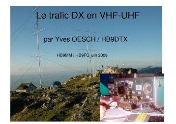 Le trafic DX en VHF-UHF