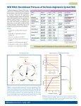 cytokine - Page 7