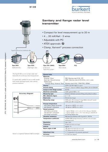Level Transmitter Wiring Diagram - Wiring Schematics Diagram on