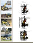 Telescopic Handlers - Page 4