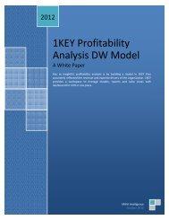 Analysis DW Model