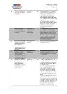 05_Informe avance septiembre 2015 - Page 4