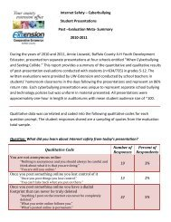 Evaluation Report from Cyberbullying & Sexting ... - Buffalo County