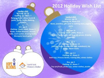 2012 Holiday Wish List
