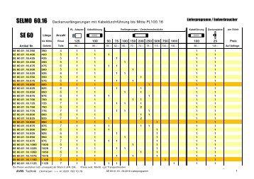 Tabelle Verlängerung - AVM-Technik GmbH
