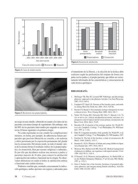 fimosis tecnica quirurgica pdf