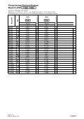 Inhaltsverzeichnis - Entrauchungs-Ventilatoren - Page 4