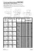 Inhaltsverzeichnis - Entrauchungs-Ventilatoren - Page 6
