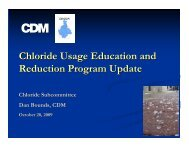 Chloride Usage Education and Reduction Program Update