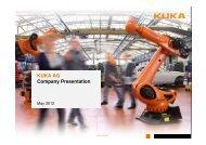 worldwide 2011: ~20000 robots - KUKA Aktiengesellschaft