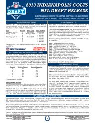 2013 INDIANAPOLIS COLTS NFL DRAFT RELEASE