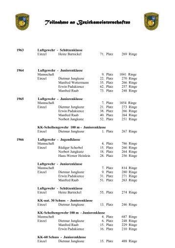 Teilnahme an Bezirksmeisterschaften