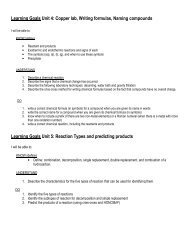 Packet for Cu lab, naming and writing formulas, reaction types and ...