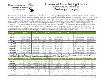 Experienced Runner Training Schedule Goal to get stronger