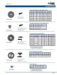 Safety Guide Brushing Guide 1 2 3 1 2 3 4 Abrasive Wheel Wire ... - Page 4