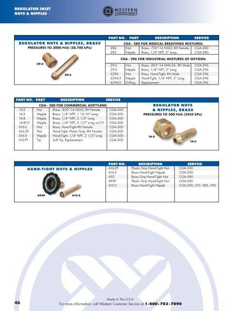Western CGA-326 SS-13-2 Stainless Steel Nitrous Oxide Regulator Inlet Nut-NEW