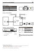 Conventional Loop Interface BNB-330A - Page 3