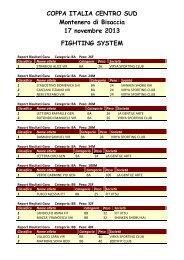 Montenero di Bisaccia 17 novembre 2013 FIGHTING SYSTEM