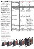 Systemy Powermax — omówienie - Page 2
