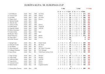 EURÓPA KUPA / III EUROPIAN CUP