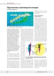 090315 PUBLI aluminium journal 07-RU FreePDF